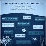 10 Easy Ways to Reduce Our Plastic Waste